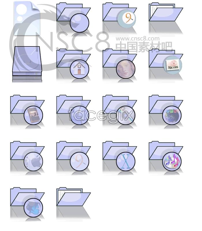 A circular pattern matching folders