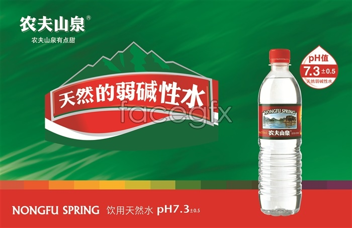 Nongfu spring natural water drinking advertising design PSD